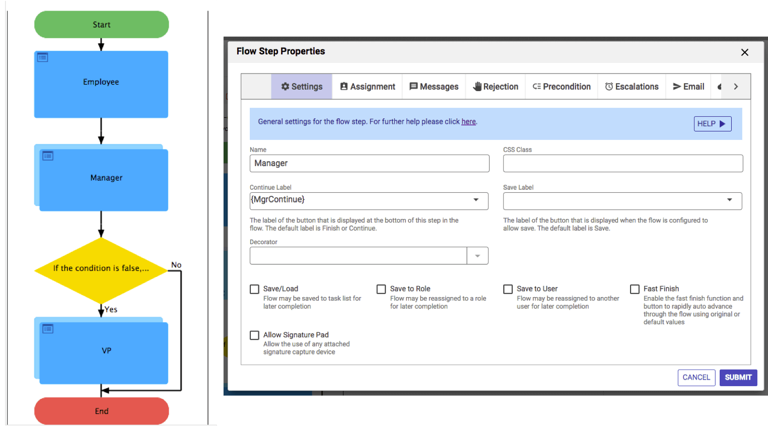 Purchase Order workflow defined visually.